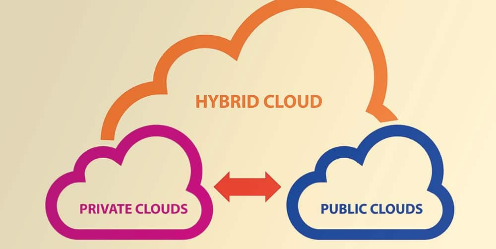 private vs hybrid cloud